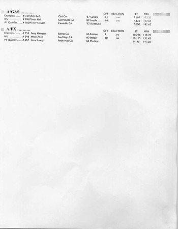 2014 CHRR Final Round Results